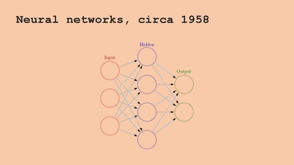 Neural networks, circa 1958