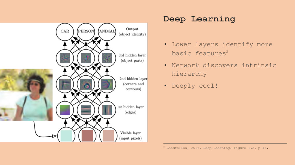 Deep Learning • Lower layers identify more basi...