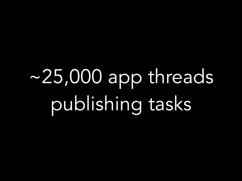 ~25,000 app threads publishing tasks