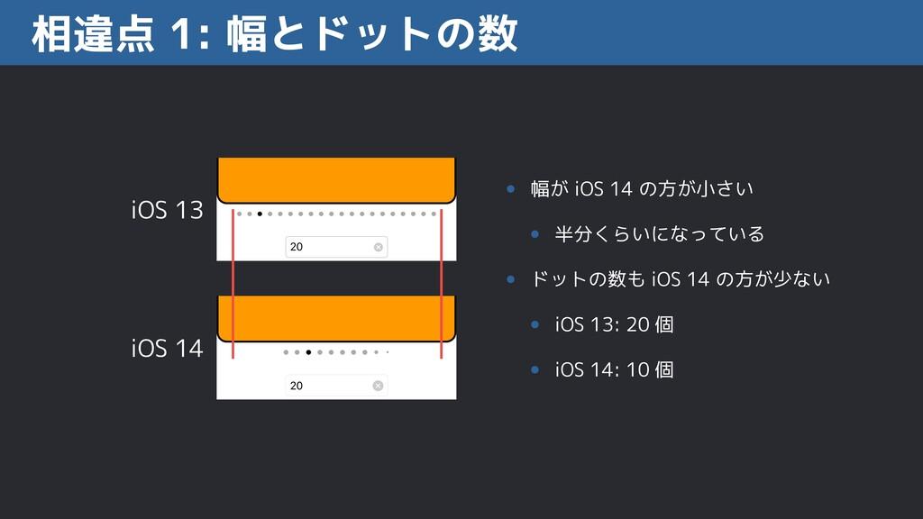 相違点 1: 幅とドットの数 iOS 13 iOS 14 • 幅が iOS 14 の方が小さい...