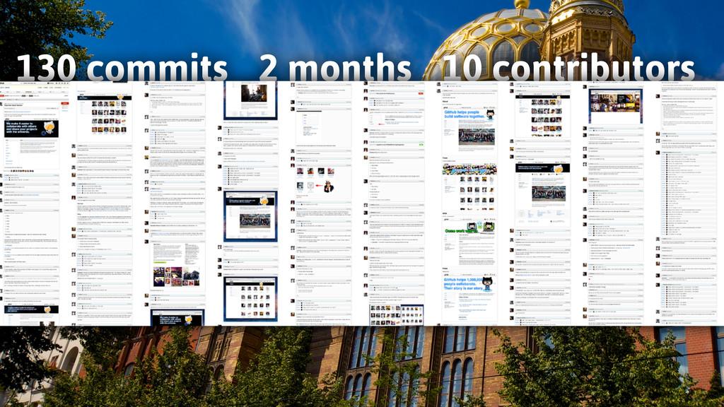 130 commits 10 contributors 2 months