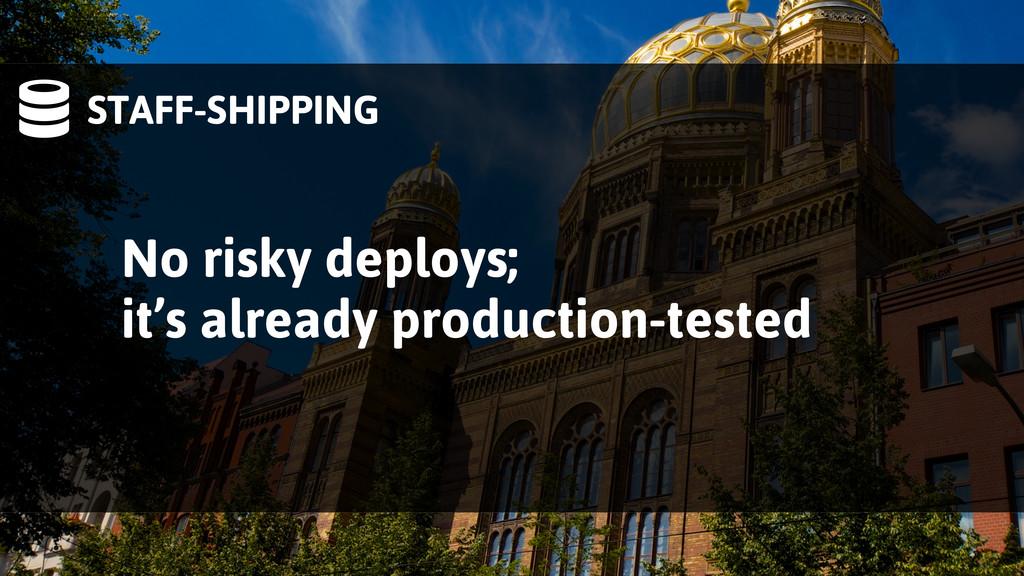 STAFF-SHIPPING No risky deploys; it's already ...