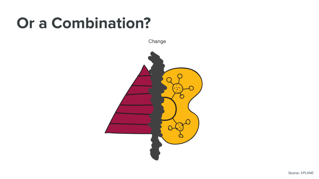 Or a Combination? Change Source: XPLANE