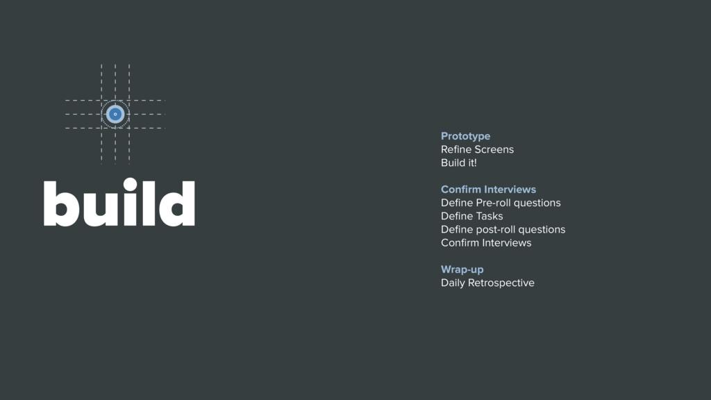 build Prototype Refine Screens Build it! Confirm ...