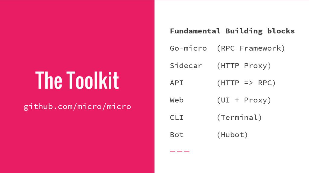 The Toolkit github.com/micro/micro Fundamental ...