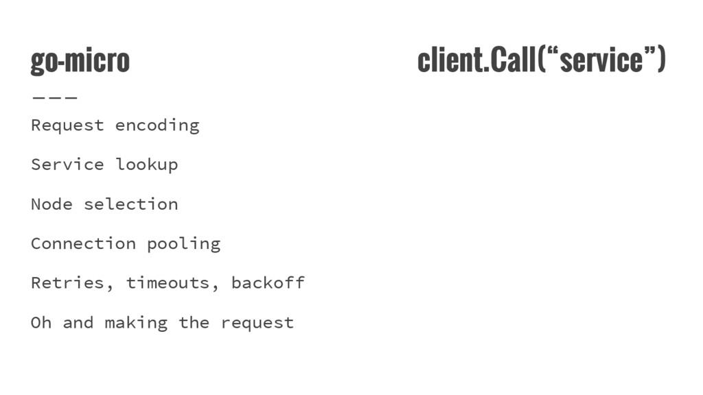 """go-micro client.Call(""""service"""") Request encodin..."""