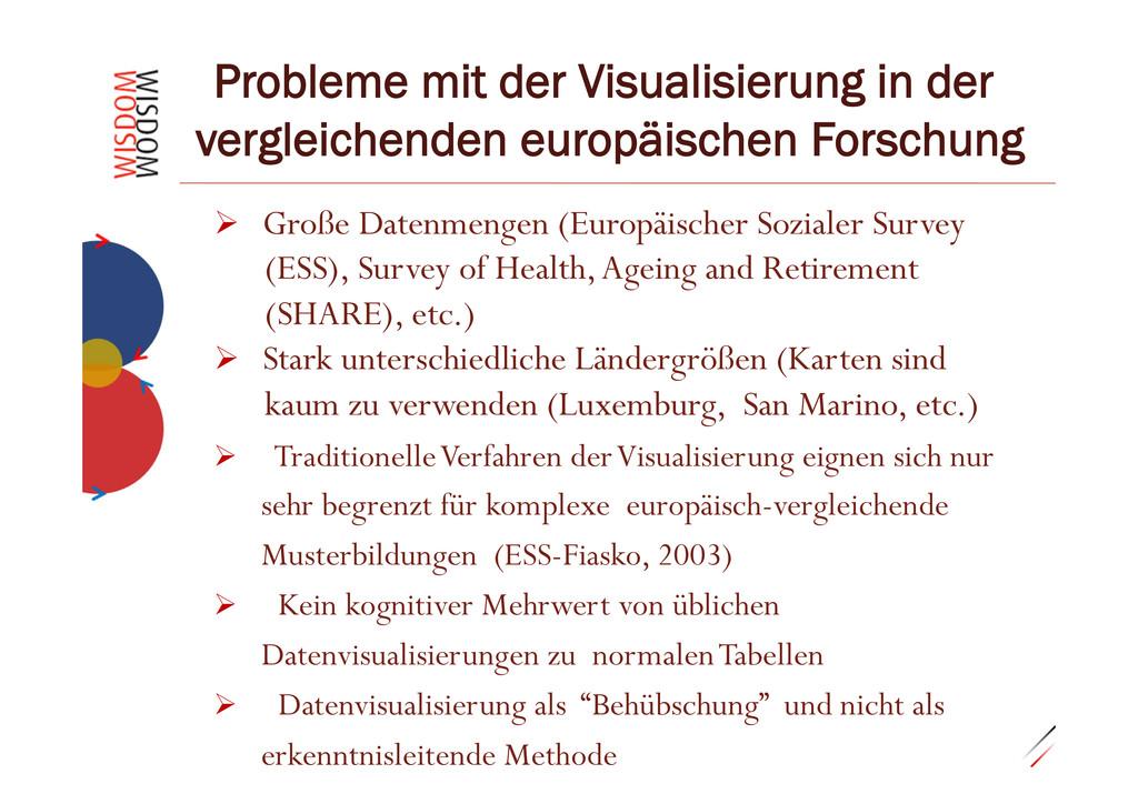 """0.29""""11 Probleme mit der Visualisierung in der ..."""