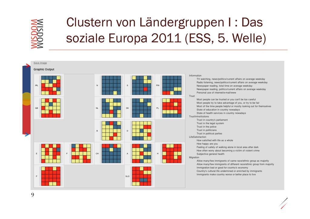 """0.29""""18 0.29"""" 9 Clustern von Ländergruppen I : ..."""