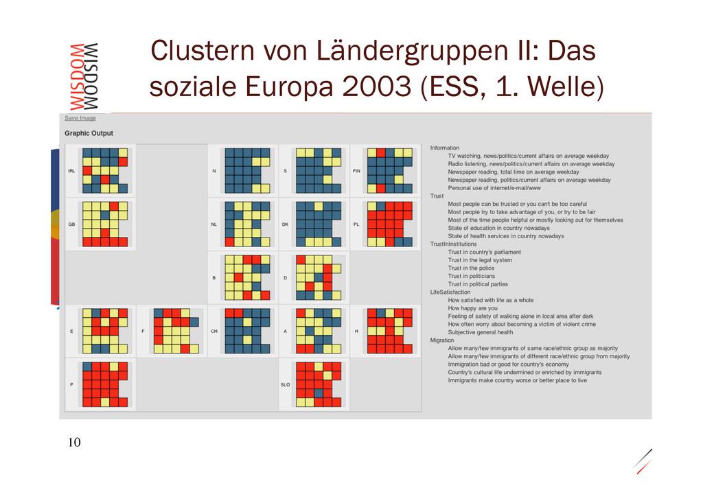 """0.29""""19 0.29"""" 10 Clustern von Ländergruppen II:..."""