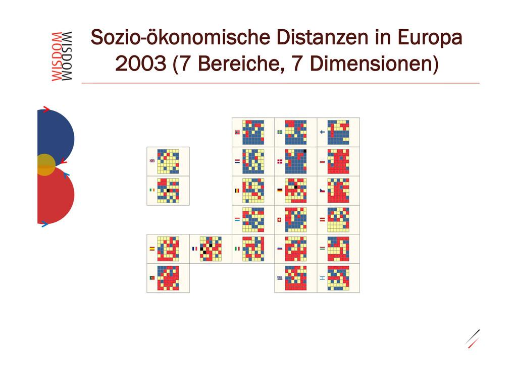 """0.29""""21 Sozio-ökonomische Distanzen in Europa 2..."""