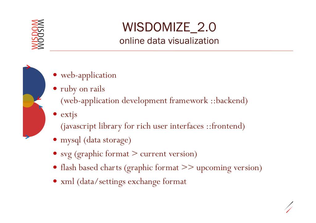 "0.29""26 WISDOMIZE_2.0 online data visualization..."