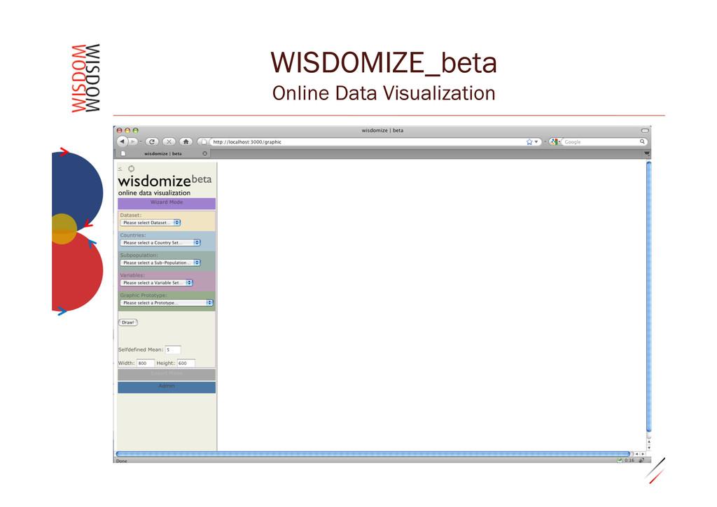 "0.29""29 WISDOMIZE_beta Online Data Visualization"
