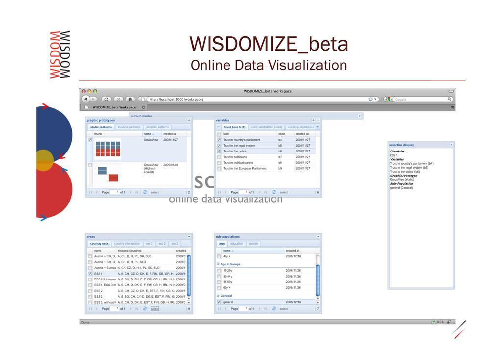 "0.29""33 WISDOMIZE_beta Online Data Visualization"