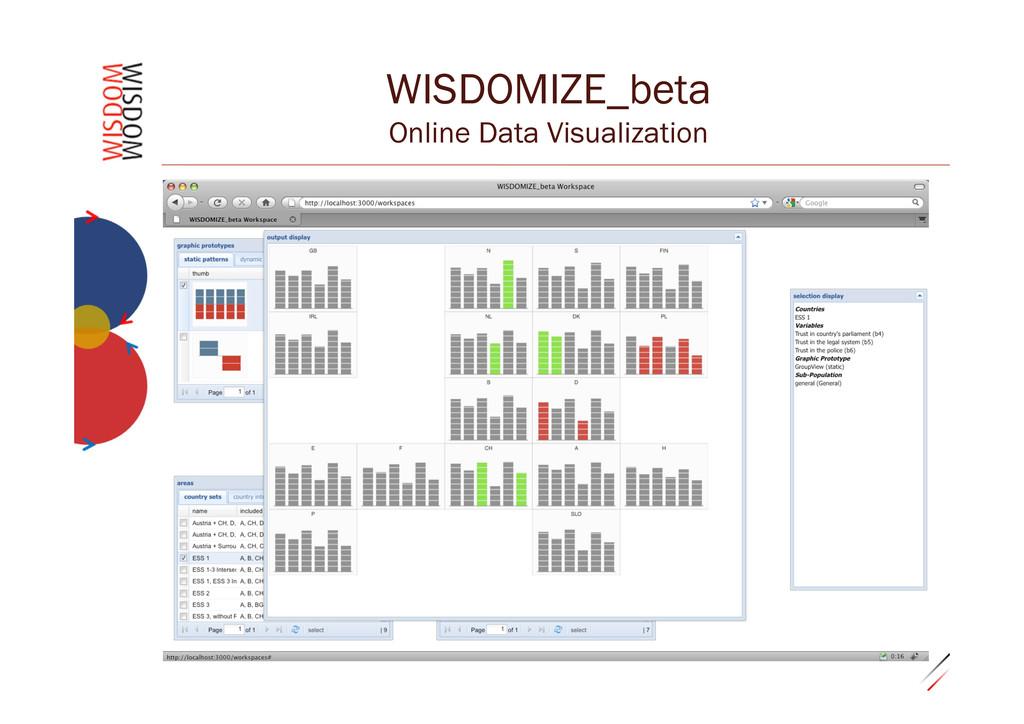 "0.29""34 WISDOMIZE_beta Online Data Visualization"
