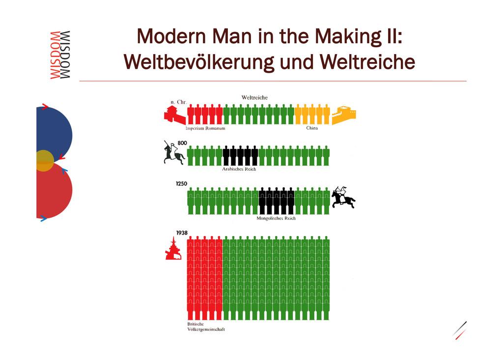 """0.29""""5 Modern Man in the Making II: Weltbevölke..."""