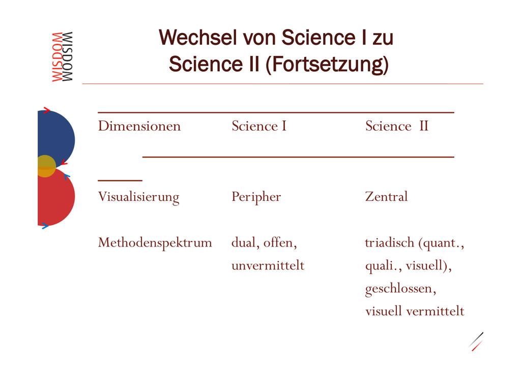 """0.29""""8 Wechsel von Science I zu Science II (For..."""