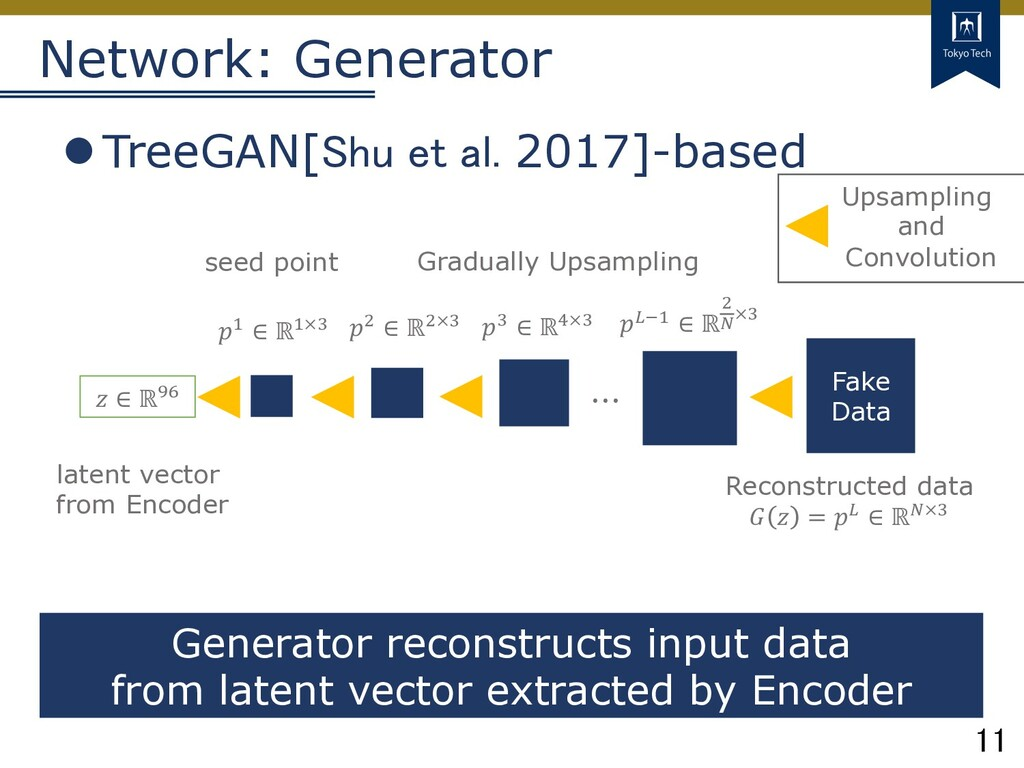 11 Tokyo Tech Network: Generator lTreeGAN[Shu e...