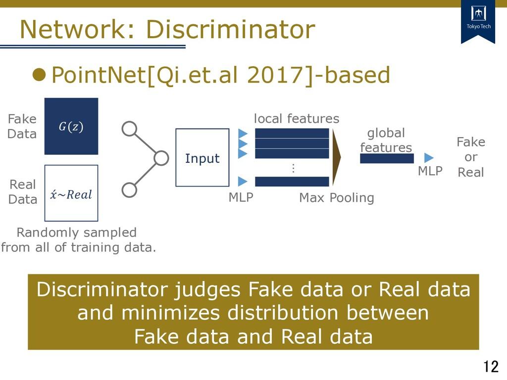 12 Tokyo Tech Network: Discriminator lPointNet[...