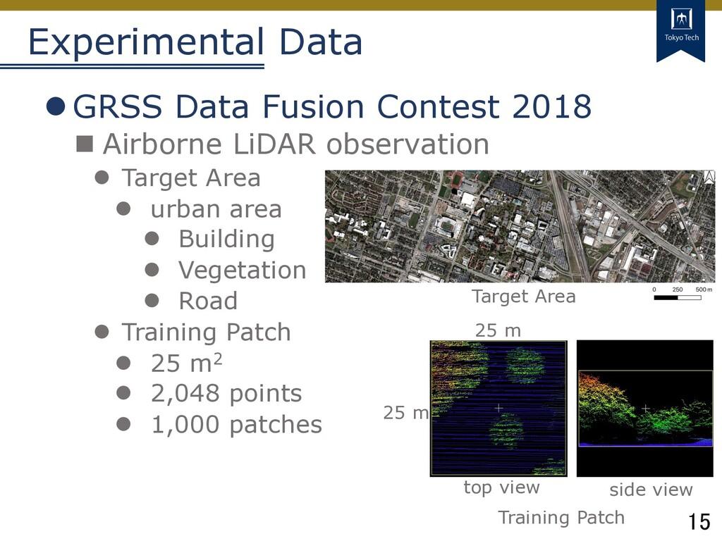 15 Tokyo Tech Experimental Data lGRSS Data Fusi...