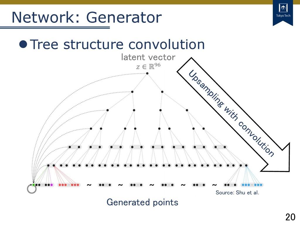 20 Tokyo Tech Network: Generator lTree structur...