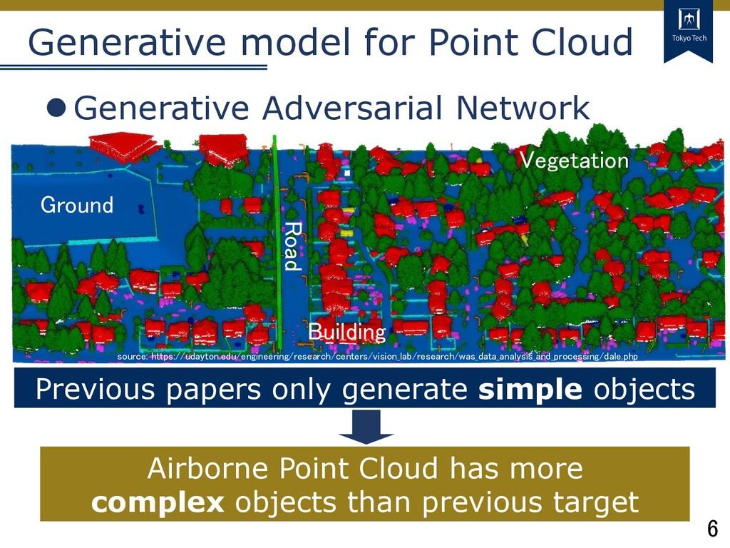 6 Tokyo Tech Generative model for Point Cloud l...