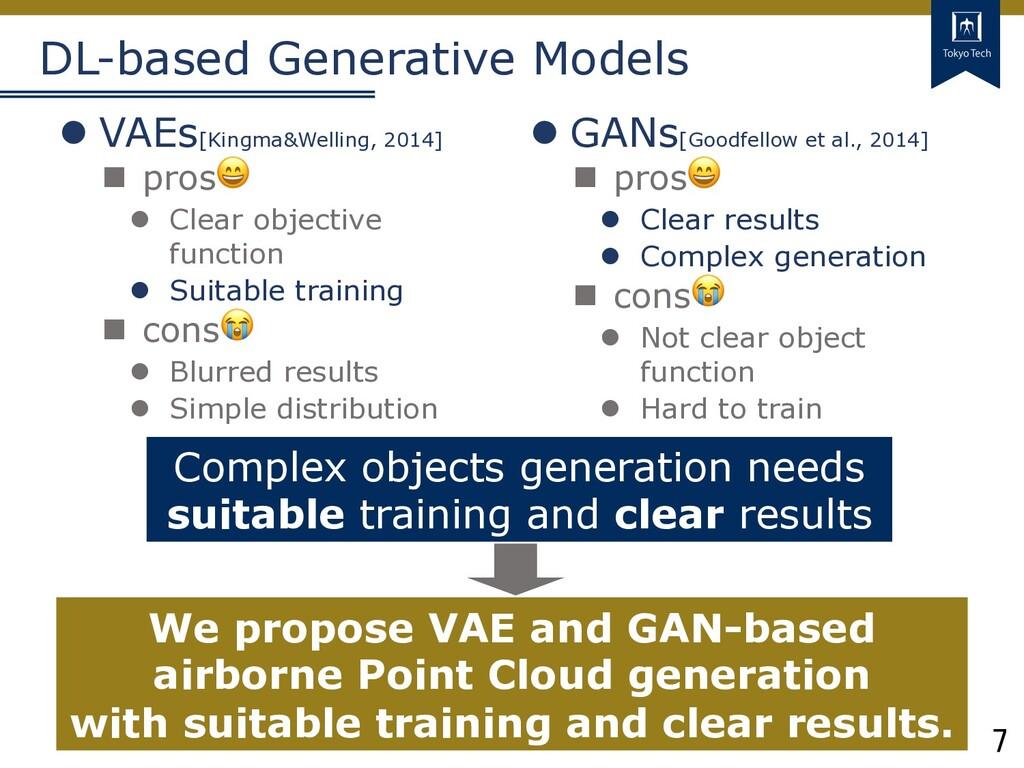7 Tokyo Tech DL-based Generative Models l VAEs[...