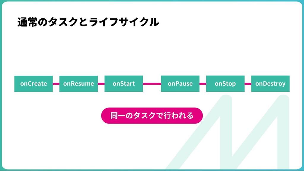 通常のタスクとライフサイクル onCreate onStart onResume onPaus...