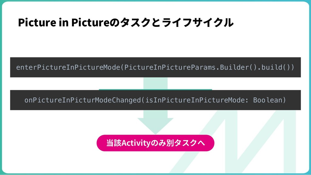 Picture in Pictureのタスクとライフサイクル 当該Activityのみ別タスク...