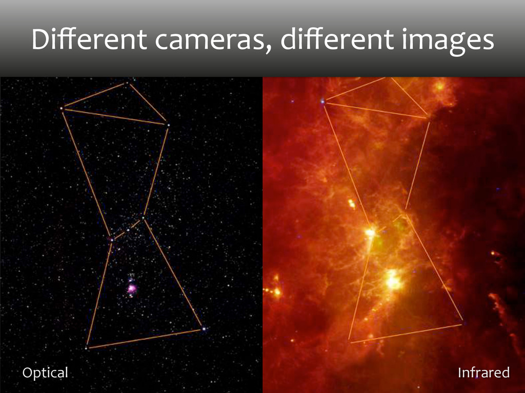 Different cameras, different images Opti...