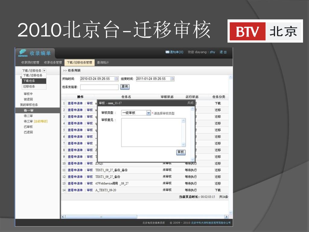 2010北京台–迁移审核
