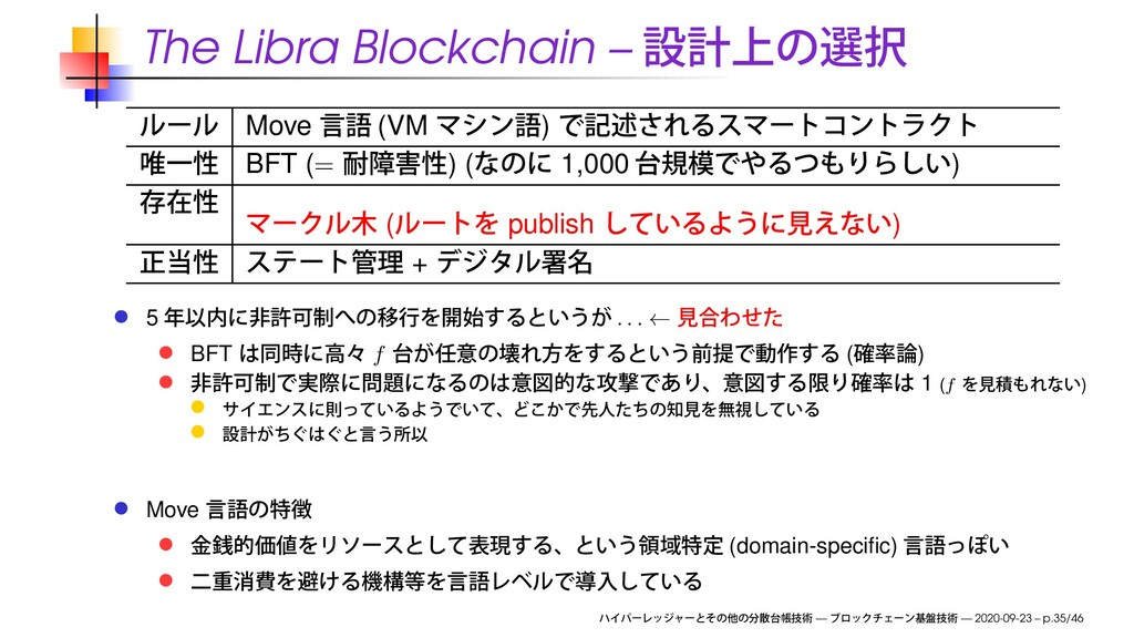 The Libra Blockchain – Move (VM ) BFT (= ) ( 1,...