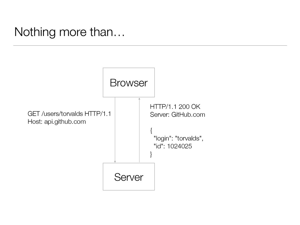 Nothing more than… Server Browser GET /users/to...