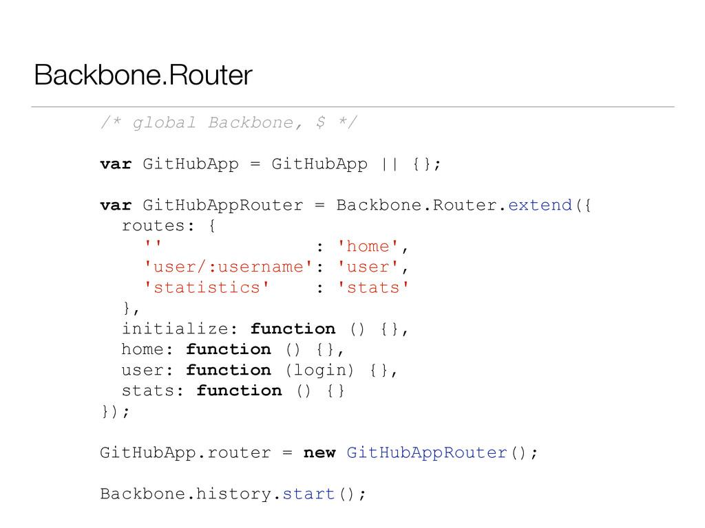 Backbone.Router /* global Backbone, $ */ var Gi...