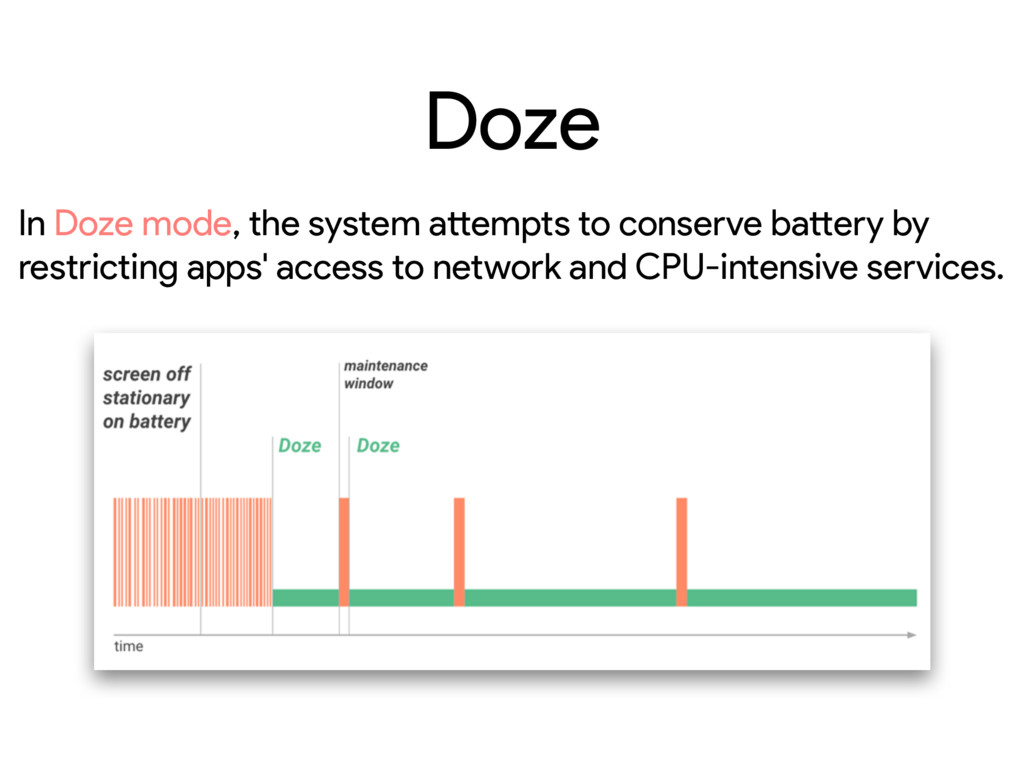 Doze In Doze mode, the system attempts to conse...