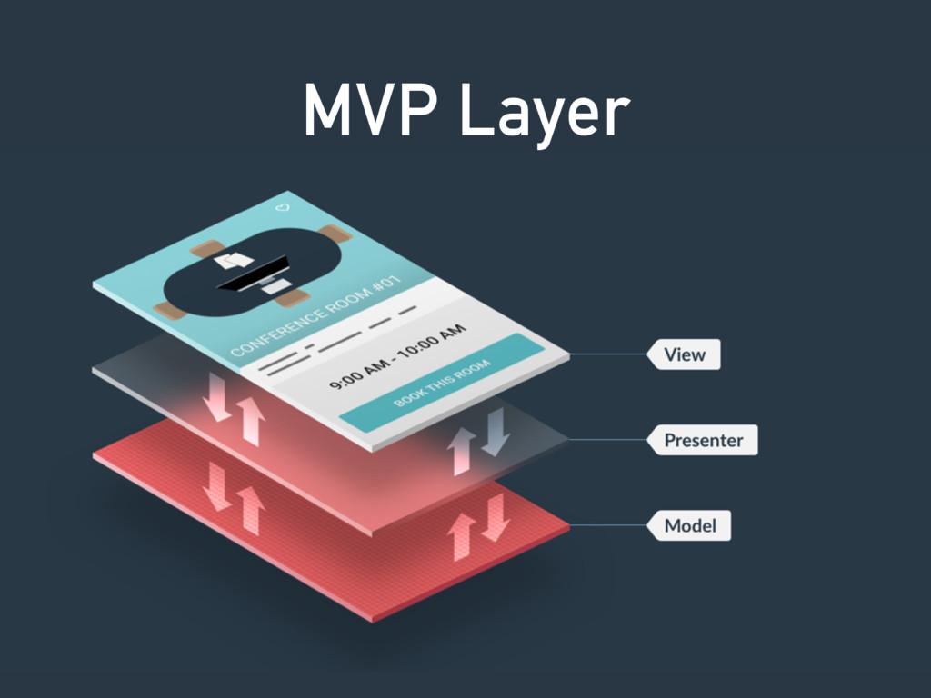 MVP Layer