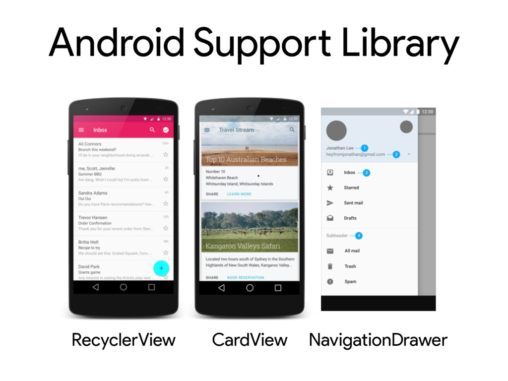 Android Support Library RecyclerView CardView N...