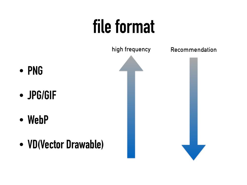 file format • PNG • JPG/GIF • WebP • VD(Vector ...