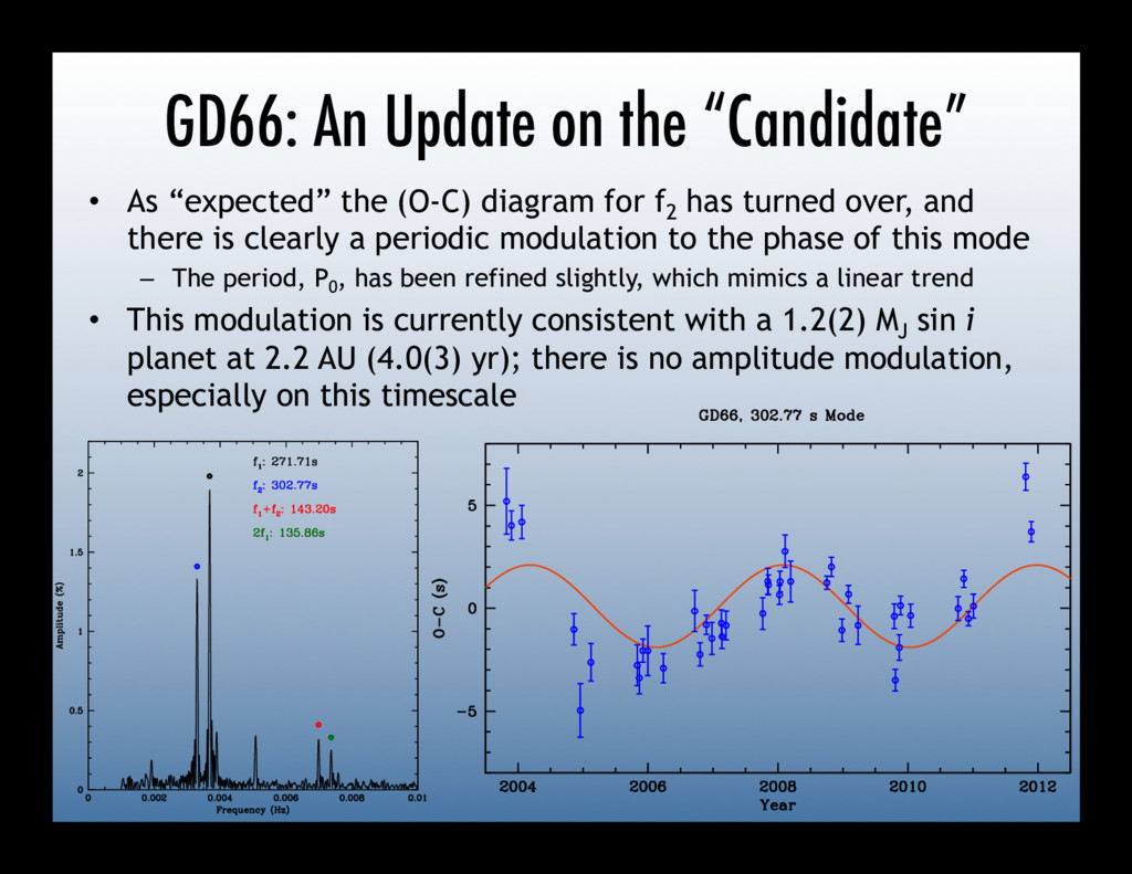 "GD66: An Update on the ""Candidate"" •  As ""expec..."