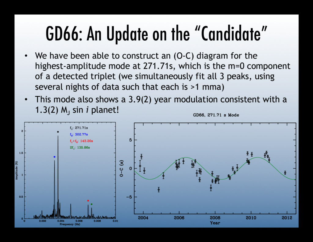 "GD66: An Update on the ""Candidate"" •  We have b..."