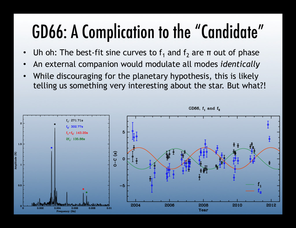 "GD66: A Complication to the ""Candidate"" •  Uh o..."