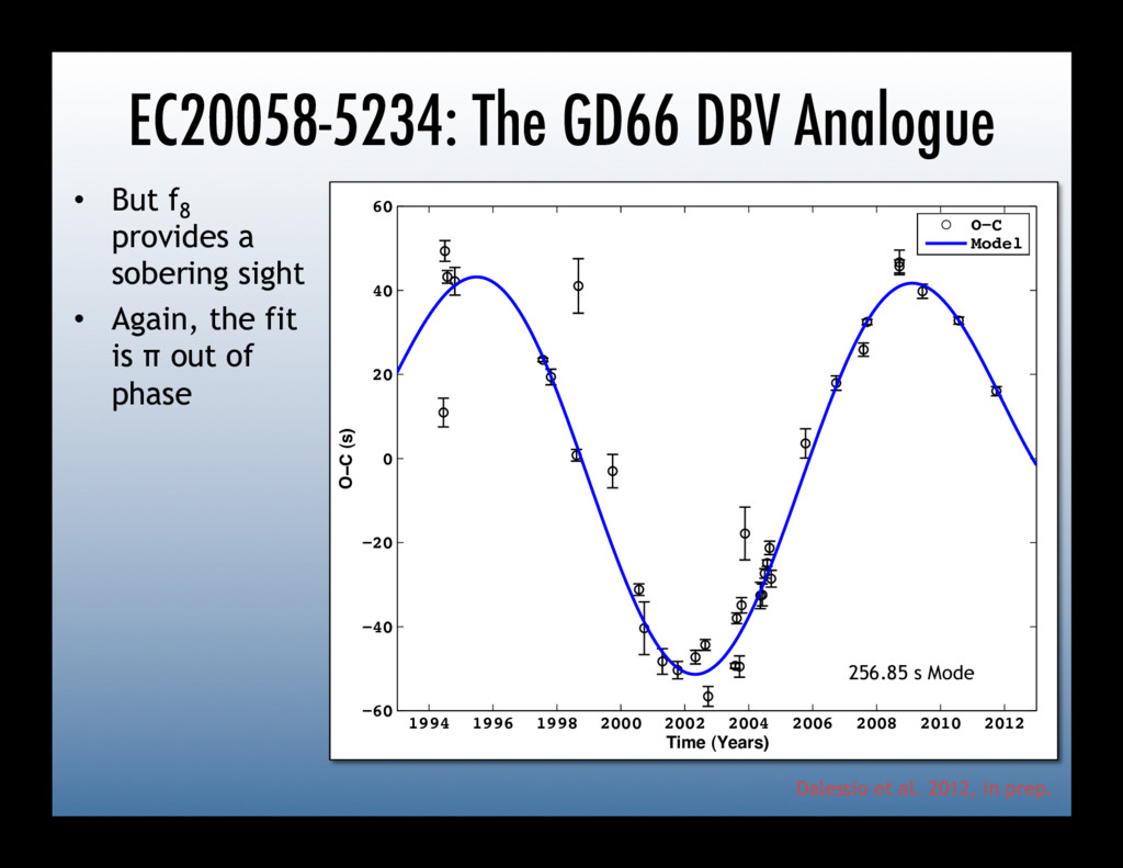 EC20058-5234: The GD66 DBV Analogue Dalessio et...