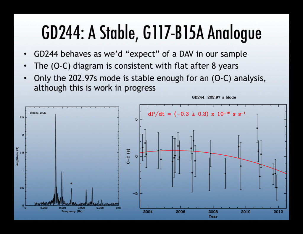GD244: A Stable, G117-B15A Analogue • GD244 be...