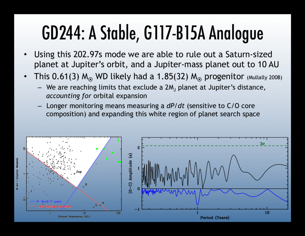 GD244: A Stable, G117-B15A Analogue •  Using th...