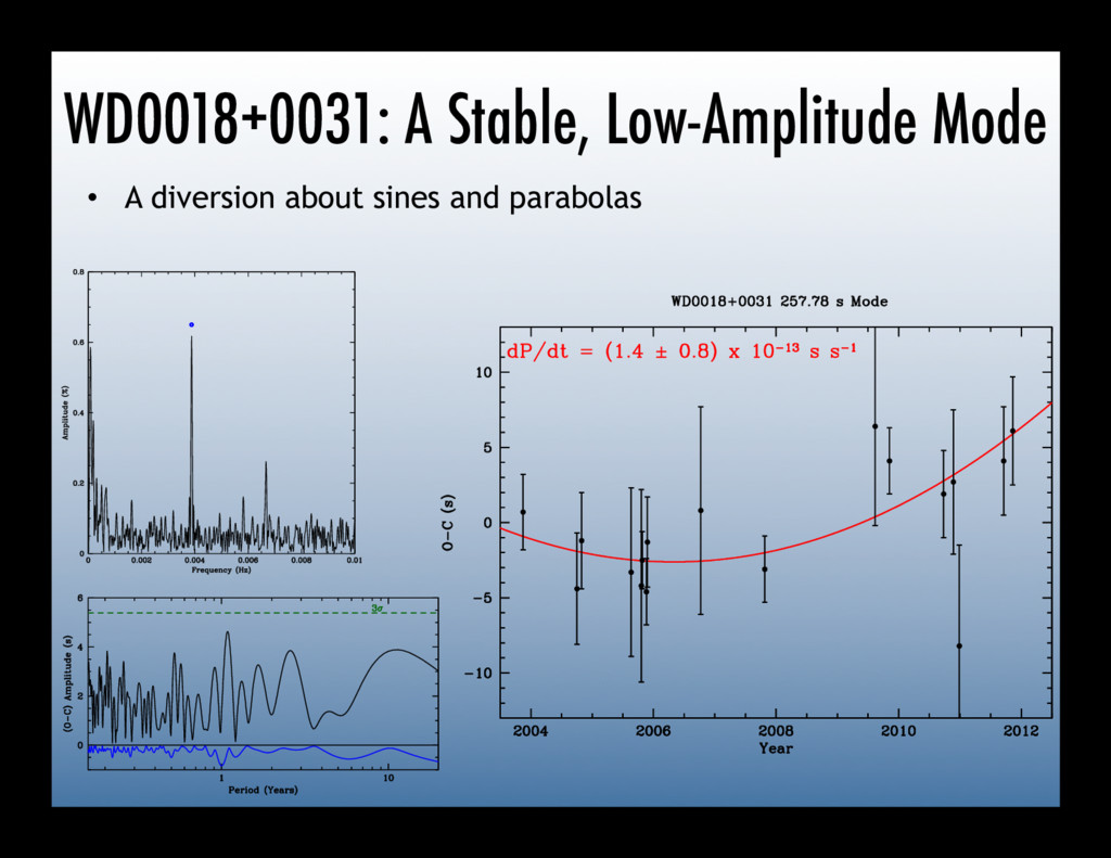 WD0018+0031: A Stable, Low-Amplitude Mode •  A ...