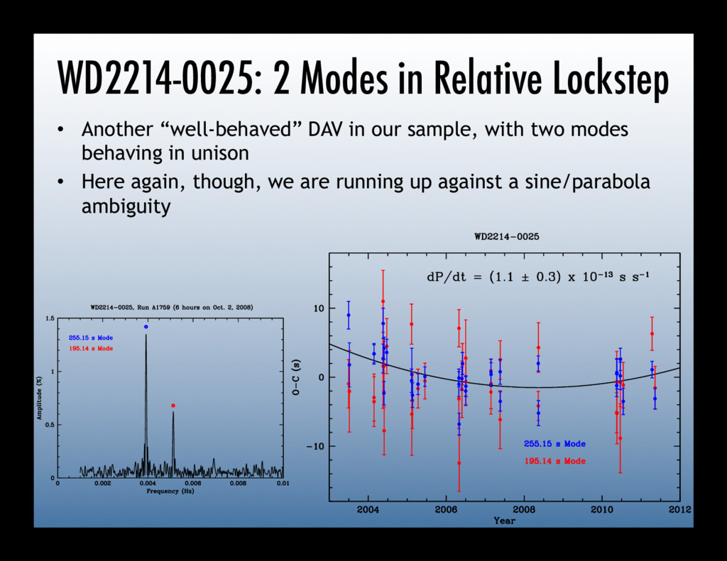 WD2214-0025: 2 Modes in Relative Lockstep •  An...