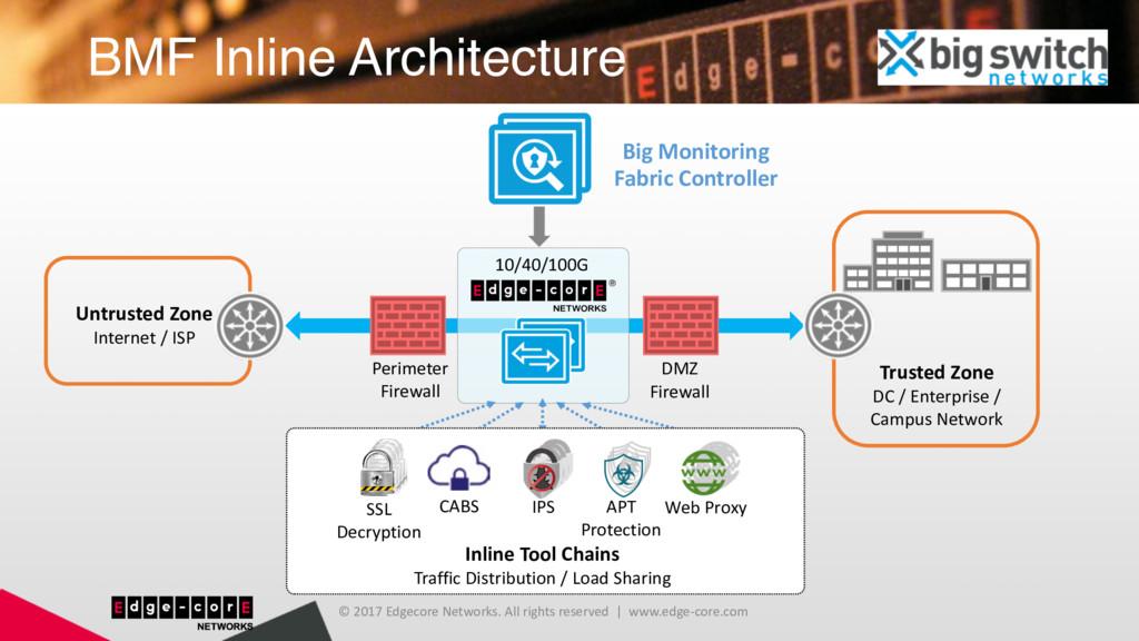 BMF Inline Architecture © 2017 Edgecore Network...