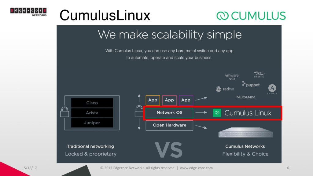 CumulusLinux 5/12/17 © 2017 Edgecore Networks. ...