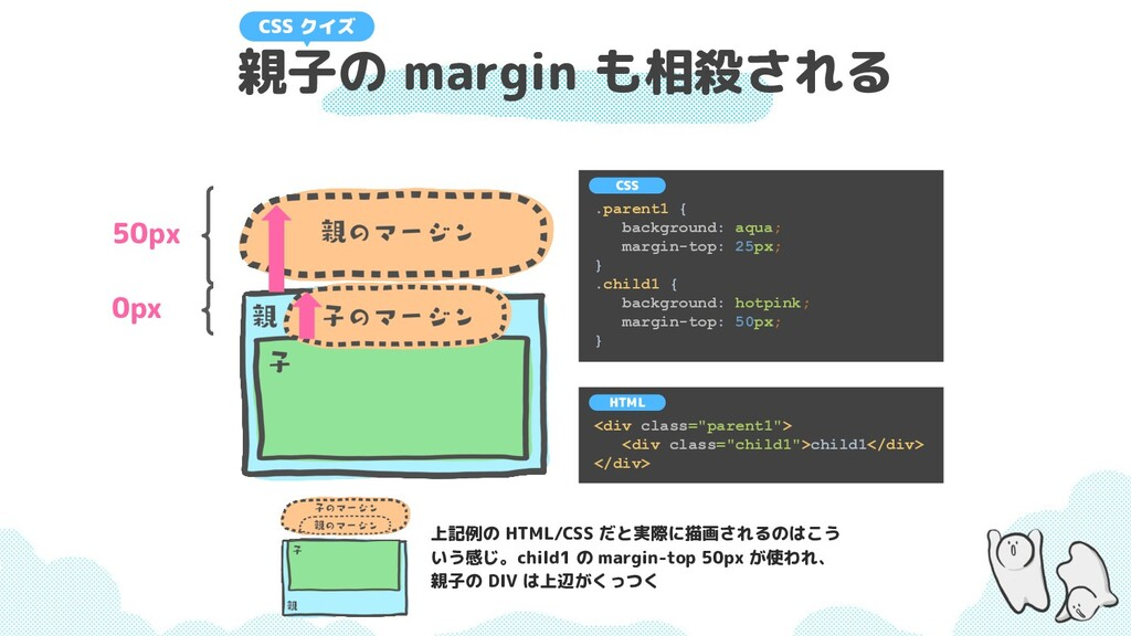 親子の margin も相殺される .parent1 { background: aqua; ...