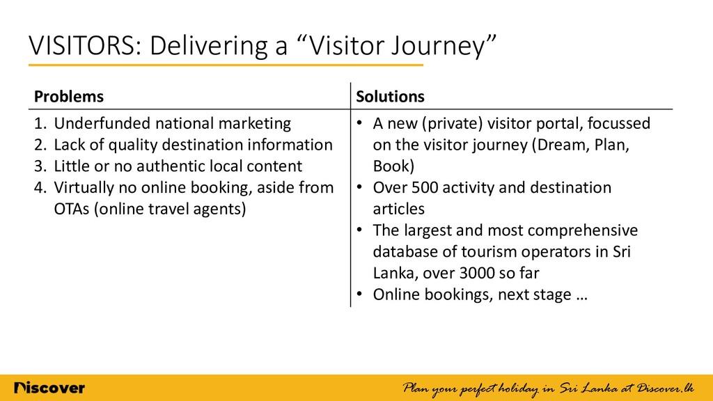 """VISITORS: Delivering a """"Visitor Journey"""" Plan y..."""