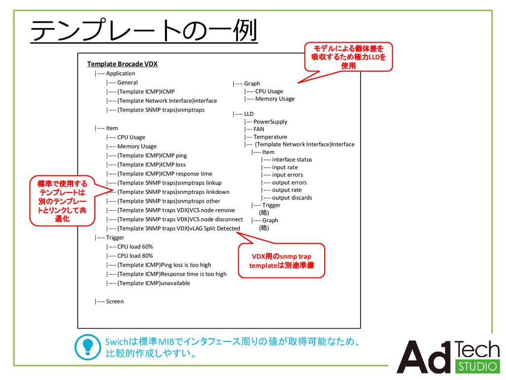 テンプレートの一例 Template Brocade VDX  ---- Applicatio...
